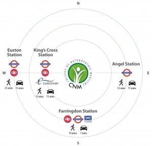 CNM Kings Cross Distances Map